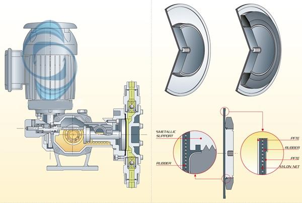 Cách hiệu chỉnh đơn giản dòng máy bơm định lượng như thế nào?