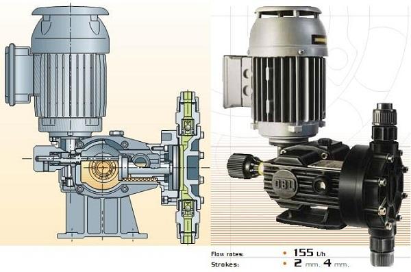 Chọn máy bơm định lượng phù hợp để xử lý nước thải