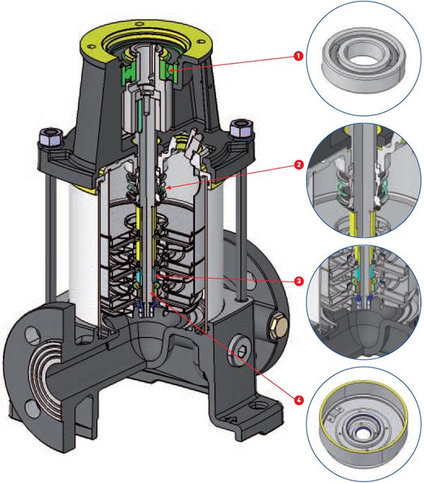 Tìm hiểu về máy bơm ly tâm trục đứng và những ứng dụng
